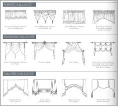 what is a window treatment window valances the crowning glory for your window treatments