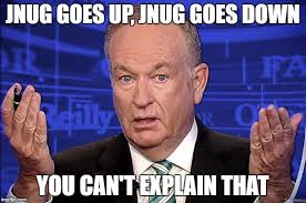 Bill O Reilly Meme Generator - image tagged in bill o reilly imgflip
