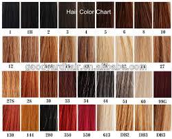 what is kanekalon hair types chart kanekalon hair colors worldbizdata com