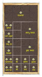 Beginner Vegetable Garden Layout by The 25 Best Square Foot Garden Layout Ideas On Pinterest Square