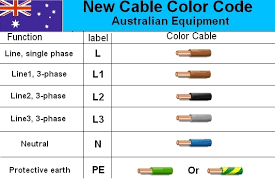 european ac wiring color code wiring diagrams