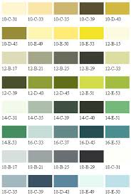 floor paint colour selection charts provided to help you select