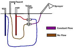 price pfister kitchen faucet diverter valve kitchen faucet diverter dual kitchen faucet and connector