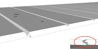 Shiplap Joint V Grooved Pvc Sheet