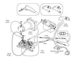 wiring diagram for wound atv winch u2013 readingrat net