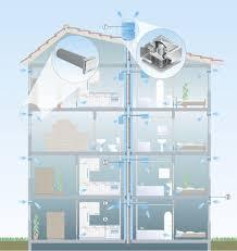 entlã ftung badezimmer badezimmer ventilator design