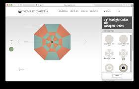 Buy Patio Umbrella by Made In The Shade Patio Umbrellas By Treasure Garden