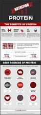 13 best health u0026 fitness infographics images on pinterest health