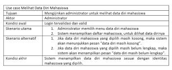membuat use case skenario membuat use case diagram dengan studi kasus