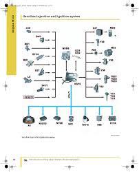 car diagram 18 amazing smart car wiring diagram smart car 2012