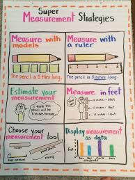 bureaux des hypoth ues measurement strategies anchor chart grade 2 teaching ideas