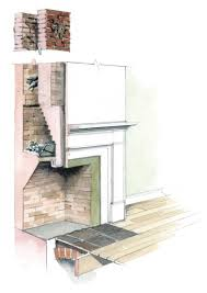 how to chimney maintenance old house restoration products