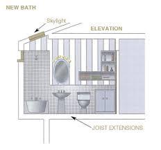 Elevation Floor Plan Bathroom Elevations Floor Plan Bathroom Floors