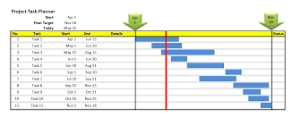 gantt chart template excel diagram download excel formulas and
