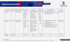 presentation index expertise teknorge work flow u0026 execustion