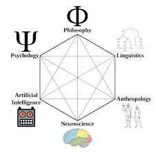 cognitive science wikipedia