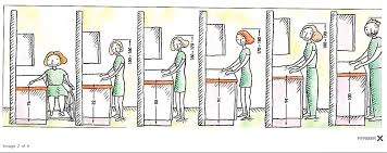 hauteur prise cuisine hauteur plan travail cuisine 4 attrayant norme de 5 plans prise