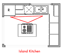 island kitchen plan kitchen design pictures kitchen layout with island simple and