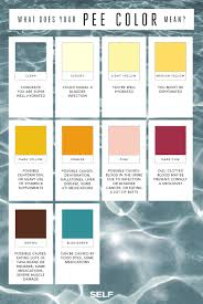 fifty shades of yellow what the colour of your wee says about