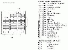 09 mitsubishi lancer fuse diagram 09 wiring diagrams