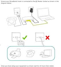 how to fix your bt broadband connection problems