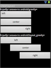 android textview layout gravity java android всё о linearlayout 3 devpad ru