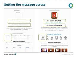 design email templates for success by tim watson at email marketing d u2026