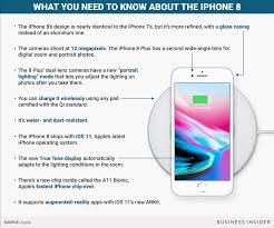 iphone 8 review business insider