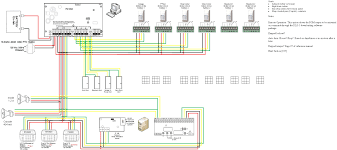 proton wira alarm wiring diagram flocculants for water treatment