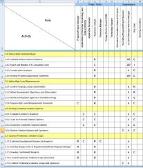 Raci Charts Besik Eighty3 Co Rasci Matrix Template