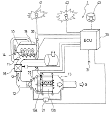 patent us7104050 control method for an exhaust gas purification
