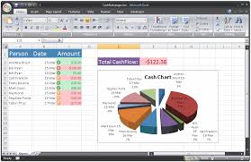 Help With Excel Spreadsheets by Hale Technologies Incorporated