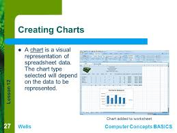 Creating A Spreadsheet Computer Concepts Basics 4th Edition Ppt