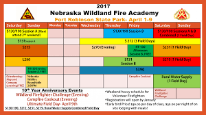 Wildfire Training by Nebraska Wildland Fire Academy Nebraska Forest Service