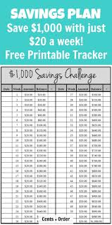 Setting Up A Budget Spreadsheet Best 25 Weekly Budget Printable Ideas On Pinterest Weekly
