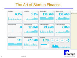 eia 2015 the art of start up finance