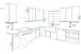 kitchen cabinet diagram kitchen cabinet design plans