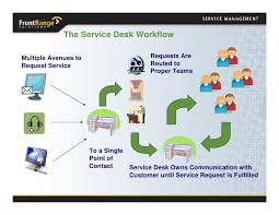 what is service desk october 2008 transforming from help desk to service desk lowering
