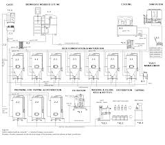Nano Brewery Floor Plan by Container Micro Brewery Mobbeer Lite Wc Cmb