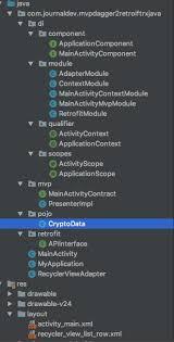 layoutinflater applicationcontext android mvp dagger2 retrofit rxjava journaldev