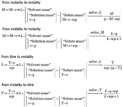 Molar Mass Calculations Worksheet Common Pitfalls In Conversion Of Units In Chemical Engineering