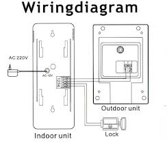 telephone handset wiring diagram efcaviation com