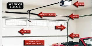 Overhead Garage Door Troubleshooting Overhead Garage Door Repair Services Calgary