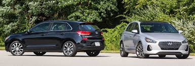 mercedes glk350 vs lexus rx 350 how to add a backup camera to your car consumer reports