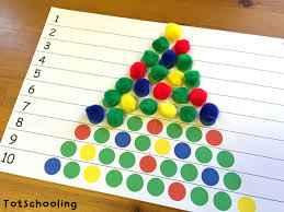 christmas tree learning activities for toddlers u0026 prek learning