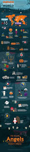 halloween around the world infographic halloween pinterest