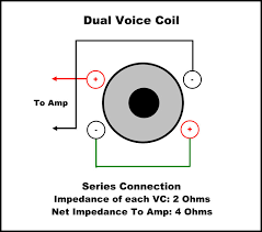 connecting dual u0026 quad voice coil subwoofer drivers to a mono