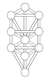 file tree of kircher plain png wikimedia commons