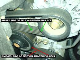 toyota corolla alternator replacement replacing the 1zz fe serpentine belt toyota corolla diy