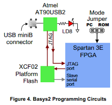 captivating spartan turn signal wiring diagram ideas wiring